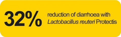 Reduction of diarrhea with Lactobacillus reuteri Protectis