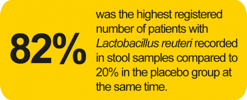 Lactobacillus reuteri can be detected in breast milk after oral supplementation to the mother and in almost all infants after oral supplementation during the first year of life. Lactobacillus reuteri can also occasionally be detected in the faeces of untreated infants.