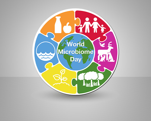 Image result for world microbiome day