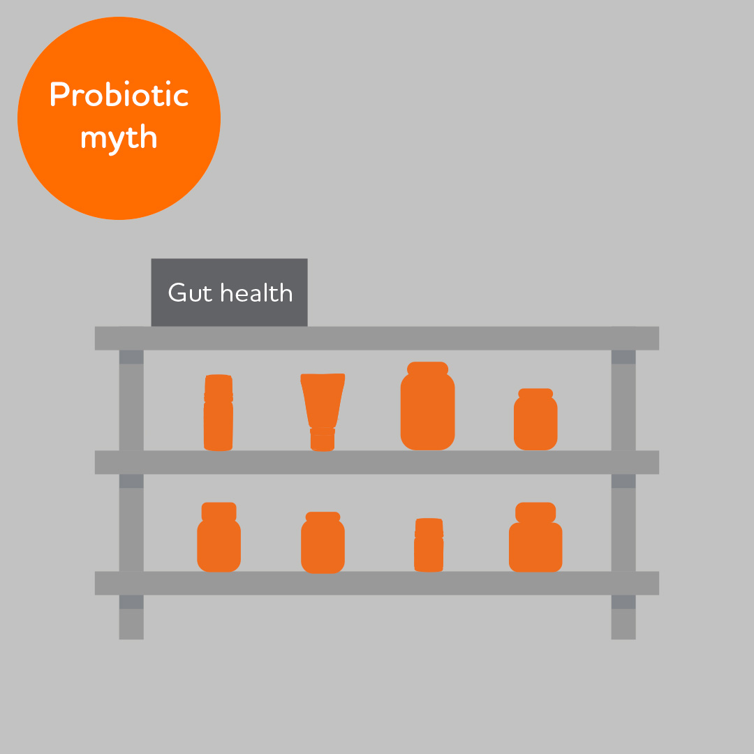 Probiotic myth: All Probiotic Products Have The Same Effect